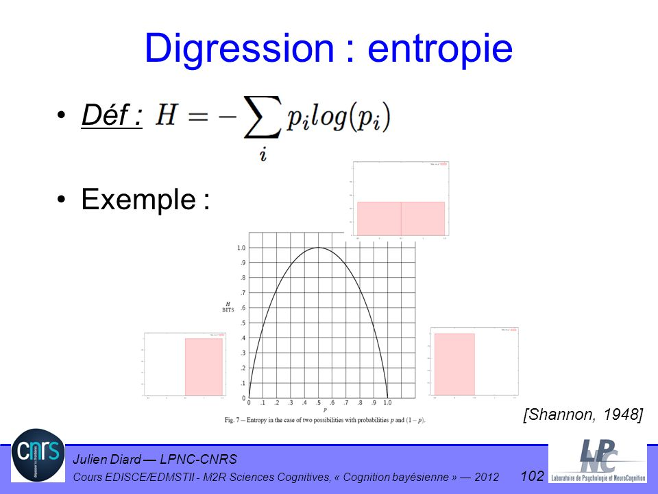 Digression : entropie Déf : Exemple : [Shannon, 1948]